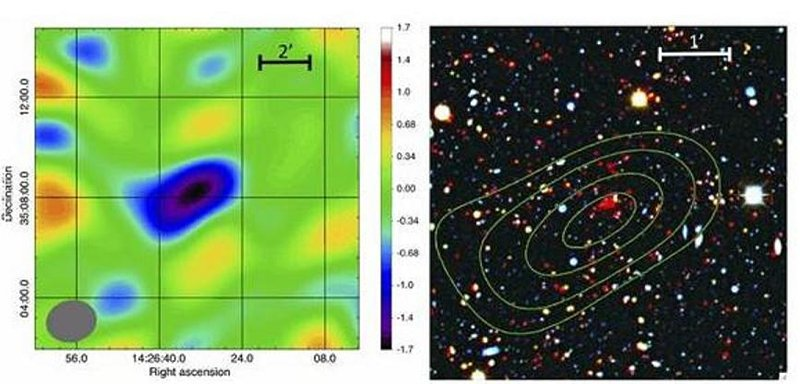 a millimeter-wave map measures the mass of a distant galaxy cluster while a companion image shows the galaxy cluster itself