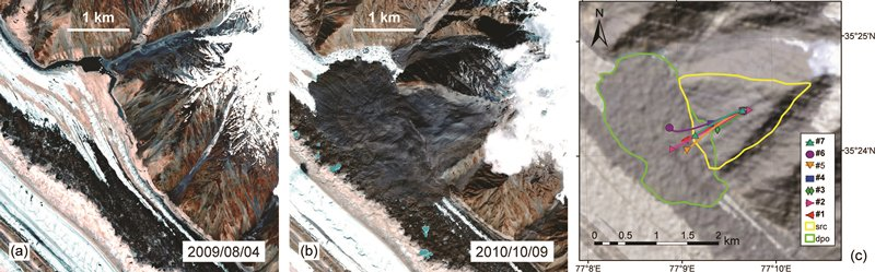 images from siachen landslides
