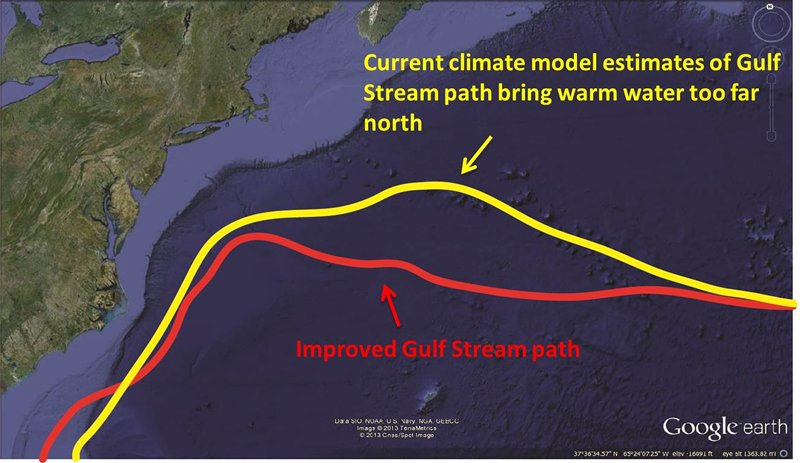 relocated gulf stream improves climate models