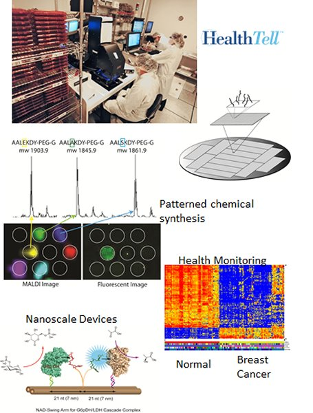 the fabrication process for a nanoscale health monitoring system