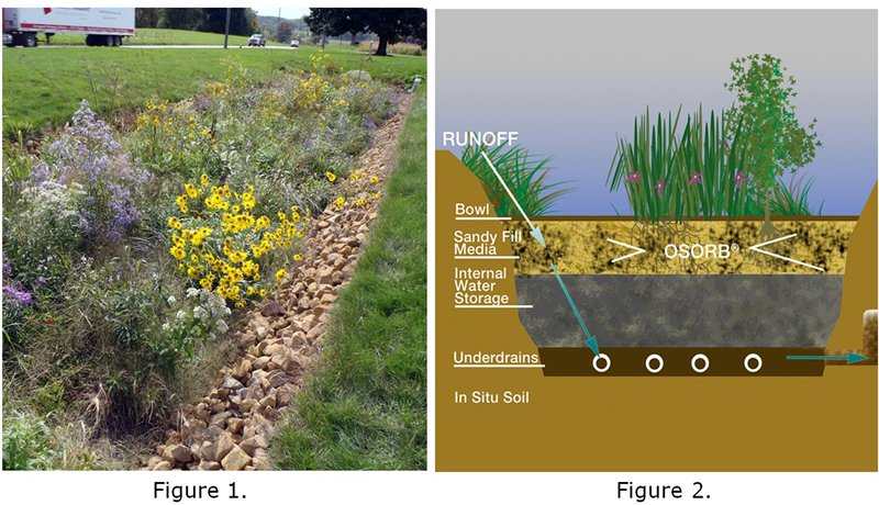 raingardens enhanced with osorb material remove toxins from stormwater